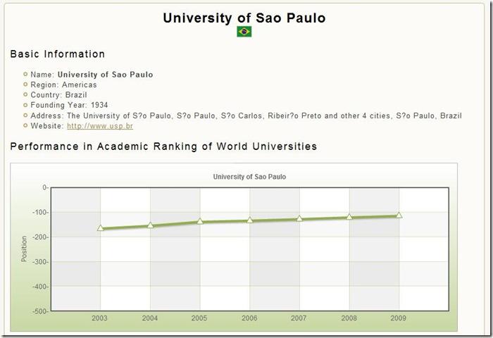 UNIV-SAOPAULO1
