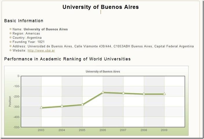UNIVUBA-ARG1
